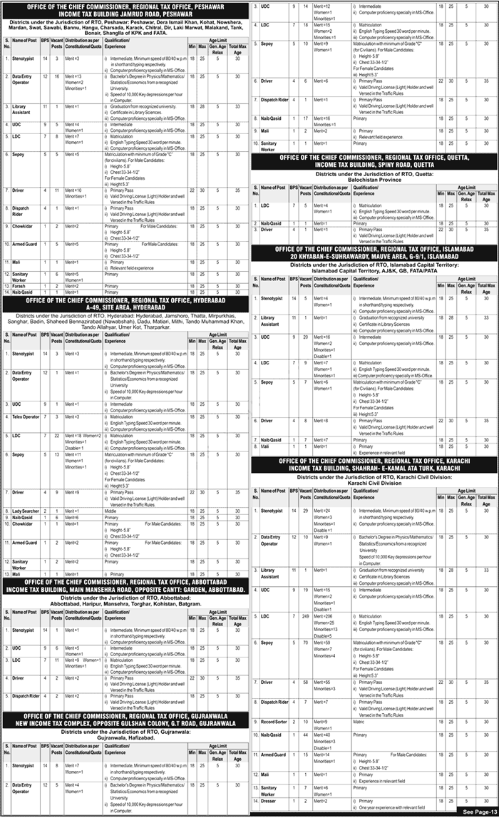 Federal Board Revenue FBR Jobs 2015 District Wise