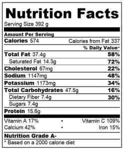 Greek Potato hash nutritional information