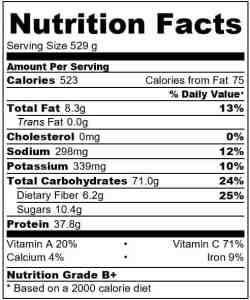 Chicken red pepper pasta nutritional information