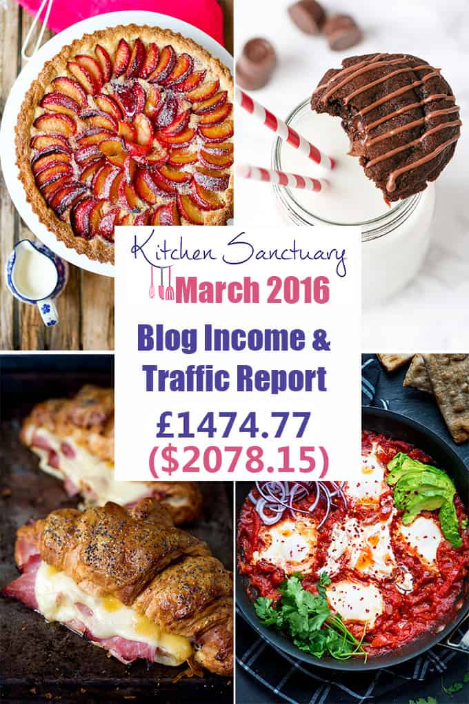 Kitchen Sanctuary Income Report March 2016