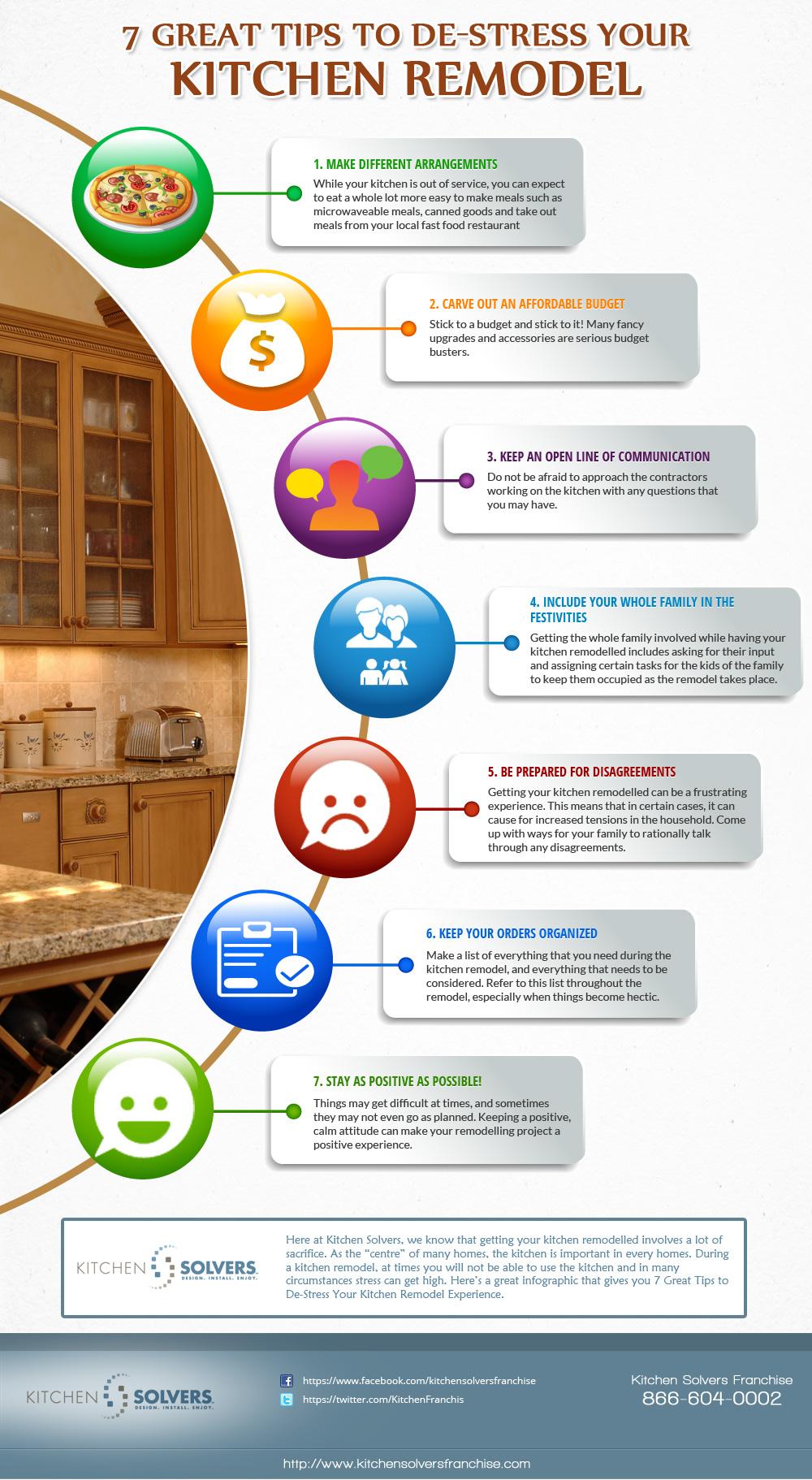 stress free kitchen remodel free kitchen remodel Stress Free Kitchen Remodel