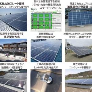 規模・設置条件に合った太陽光発電装置を提案。
