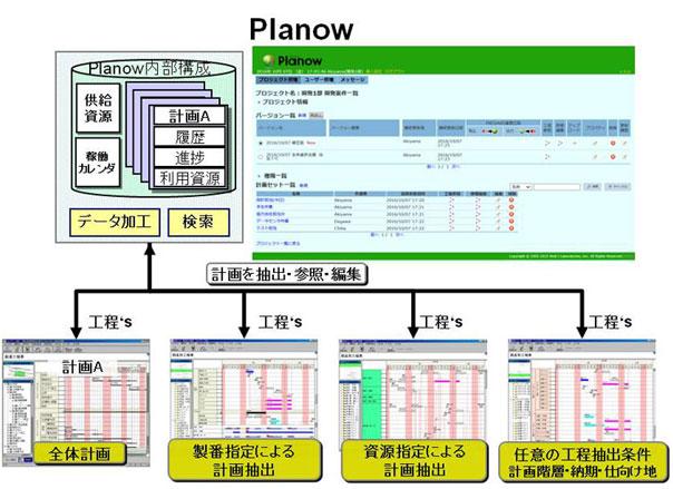 Planow02