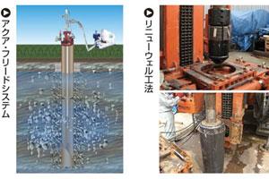 水源井の揚水能力の回復と維持