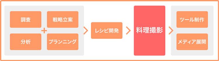 kikanshi03