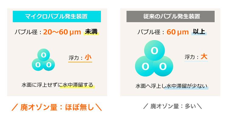 ozon3