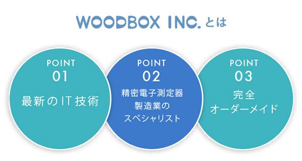 woodbox02
