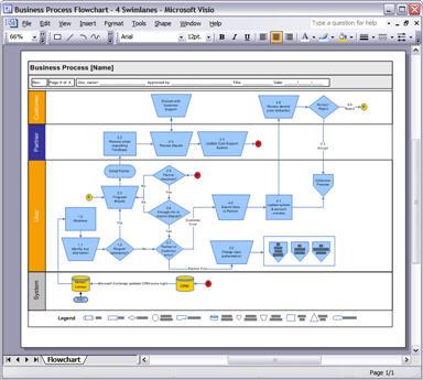 Business Process Design Templates \u2013 MS Word, Excel + Visio