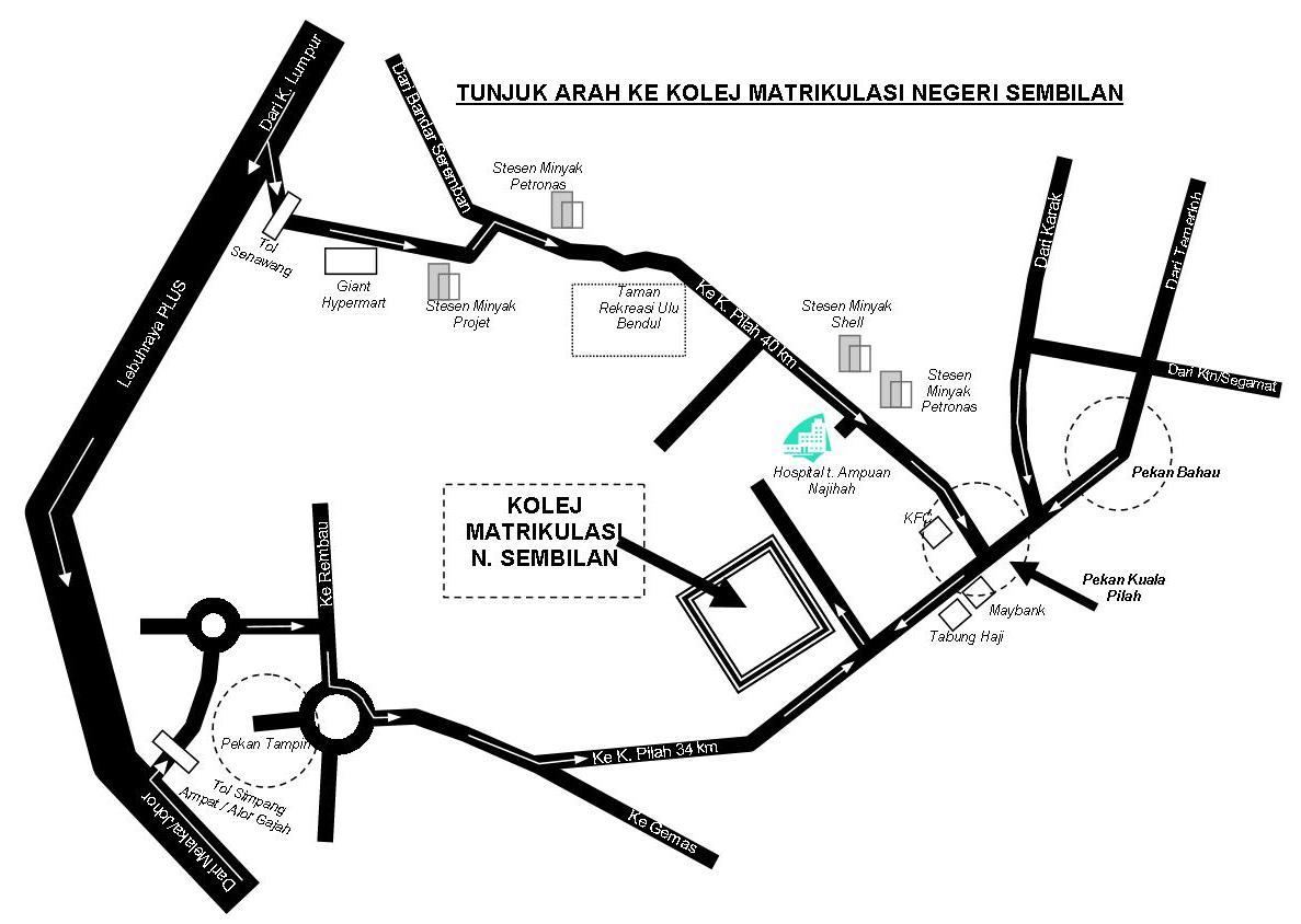 Buletin Staf Kolej Matrikulasi Negeri Sembilan