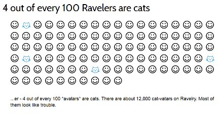 ravelry cats