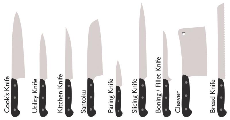 types kitchen knife blades knife india types kitchen knives newhairstylesformen