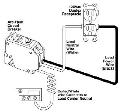 Afci Wiring Diagram - Wiring Diagram Progresif