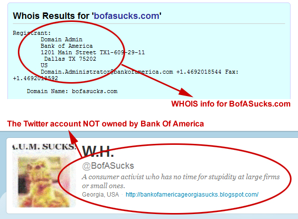 BofAsucks.com is owned, @BofASucks on Twitter is not