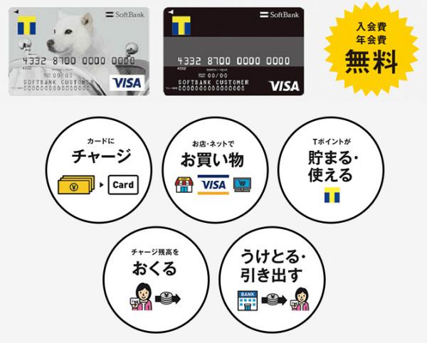 ソフトバンクカード(softbank card)審査もこわくない! 便利なプリペイドカード Tポイントもたまります