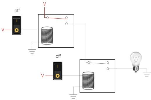 ladder logic diagram nand gate