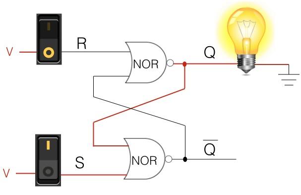 Basics of Memory Circuit \u2013 S-R Latch Know the Code