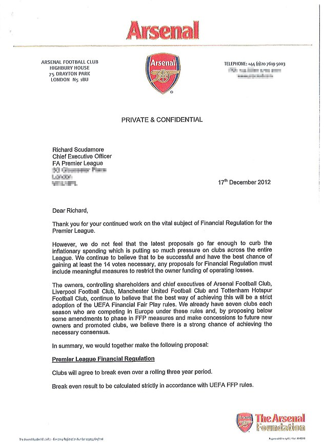 Sponsorship Letter Template Free Sample Letters Man U Liverpool Arsenal And Spurs Unite Versus Big