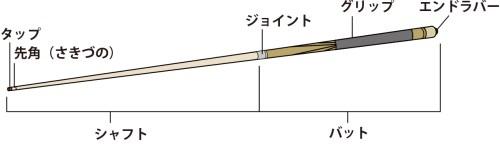 billiard_cue