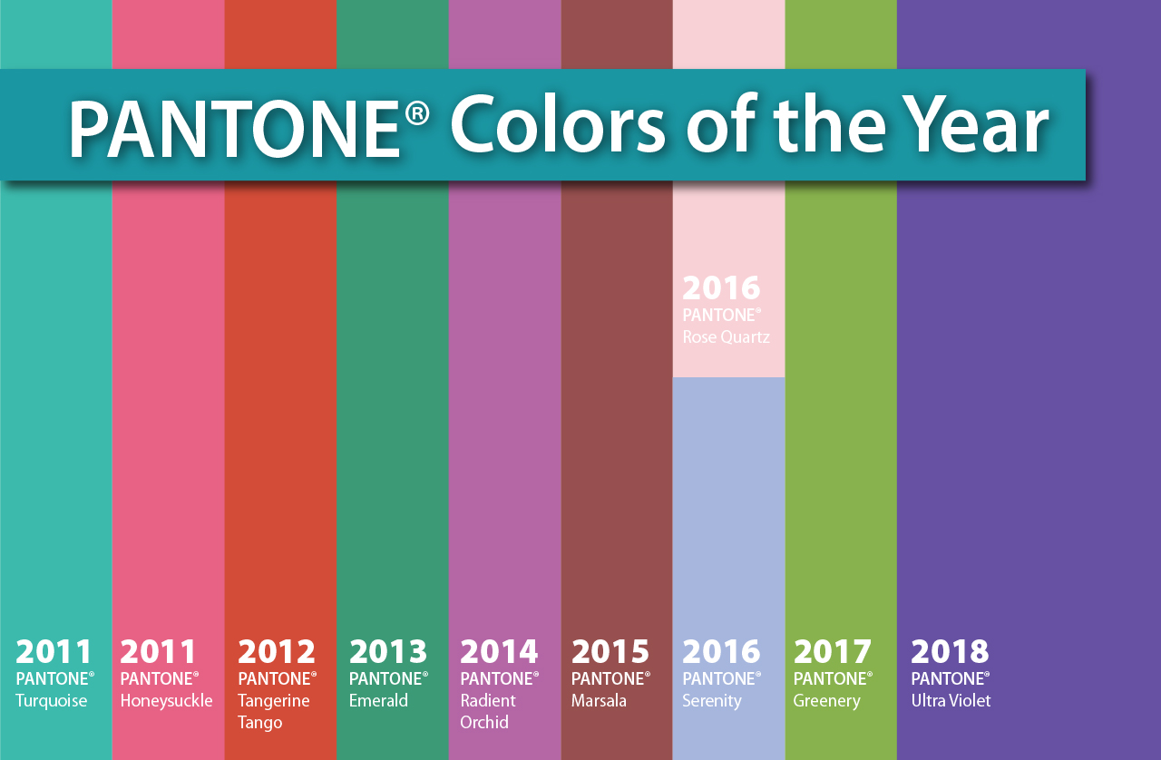 Pantone Color 2016 Colorful Thoughts Koch Creative Services