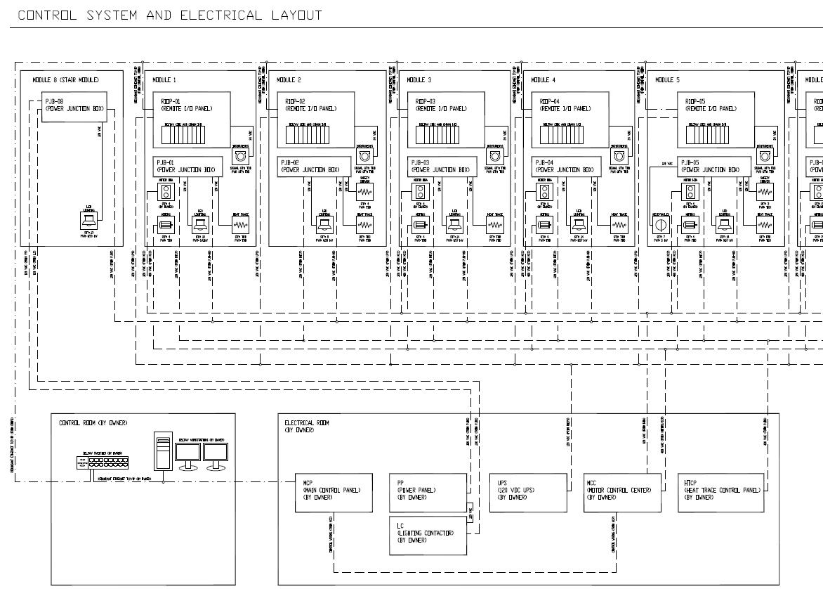 control panel wiring schematics