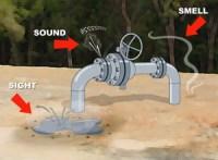 Gas Leaks & Leak Detection in Dallas, Richardson & Plano ...