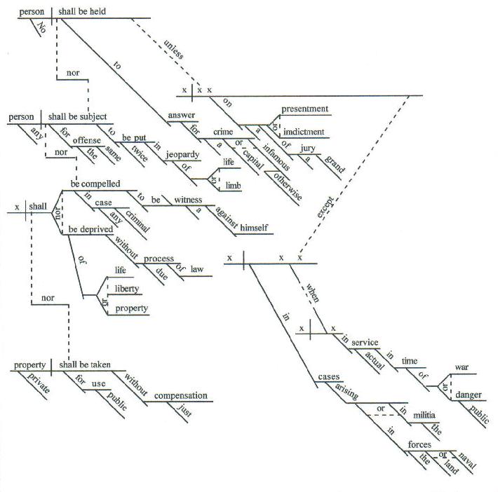 workbook of sentence diagramming