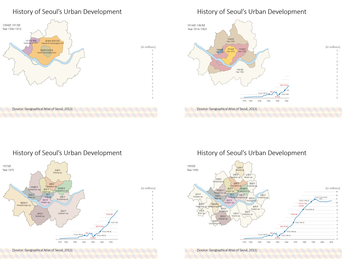 Development History Lecture About Seoul S Urban Development Kojects