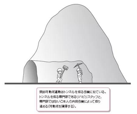 股関節ストレッチ6