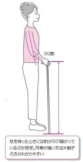 杖の高さの合わせ方2