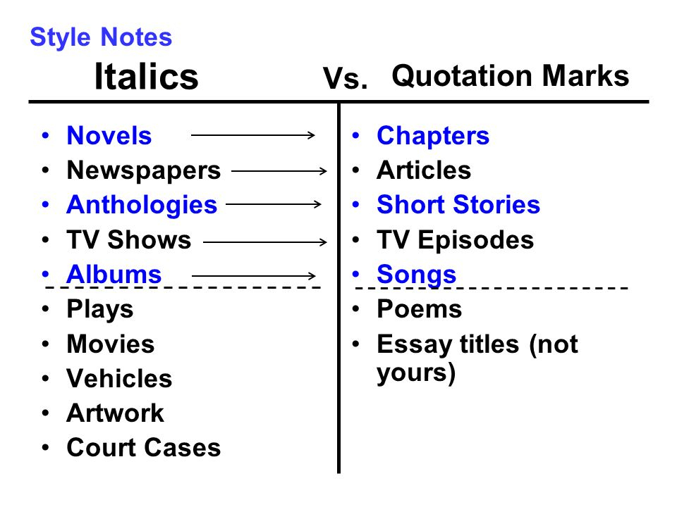 Essay Title Quotes Or Underline - Properly Format Your Titles