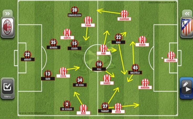 Grundformationen der beiden Teams