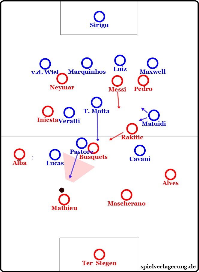 aufbauFCB-PSG
