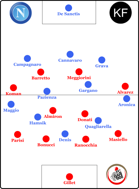 Napoli vs Bari