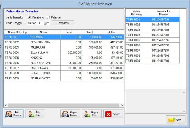 Contoh Skripsi Tentang Koperasi Contoh Skripsi Anggota Koperasi Akan Sangat Di Manjakan Dengan Adanya Software Sms