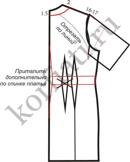 Платье с воротником хомут выкройка спинки. Новости Украины сегодня.
