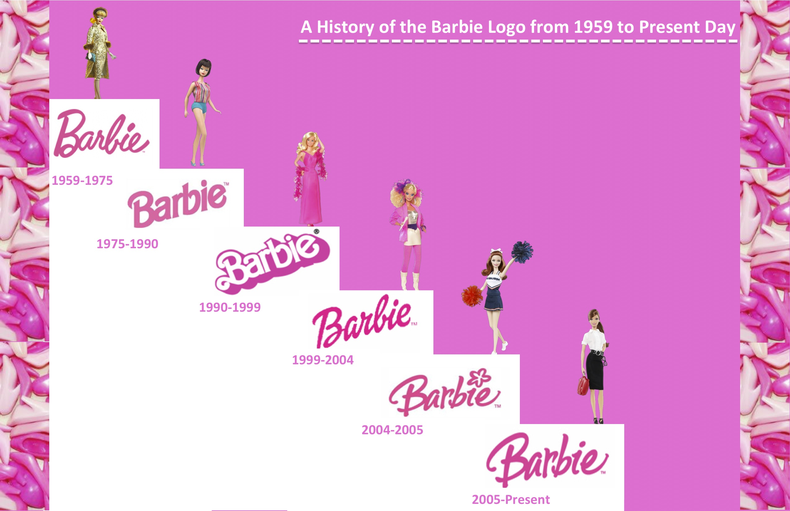 Barbie Girl Doll Wallpaper Assignment 3 The Evolution Of A Brand Logo Timeline