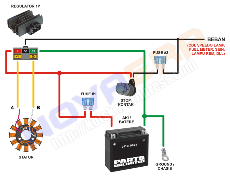 110 Atv Stator Wiring Diagram 2013 Fullwave Electrical Checkup Kotsk