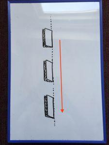 スノーボードが定規のような形だったら、角を立てても真っすぐにしか進まない