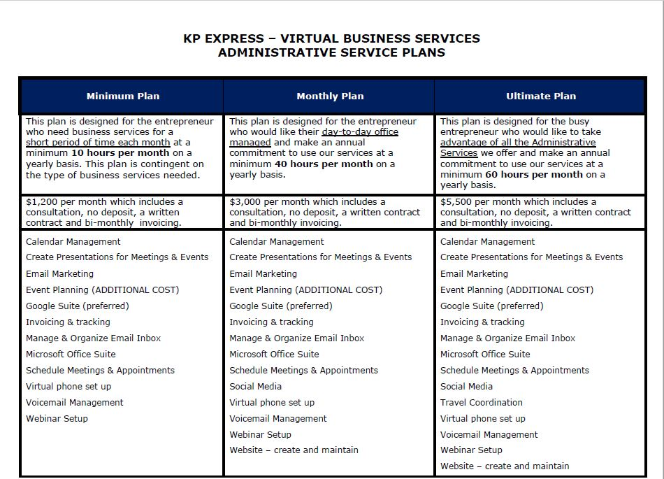 KP Express - Virtual Business Services - 5 minute business plan