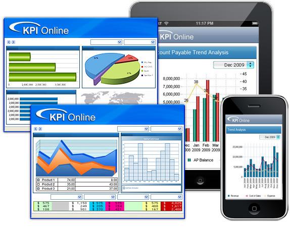 Reportes Ejecutivos KPI Online