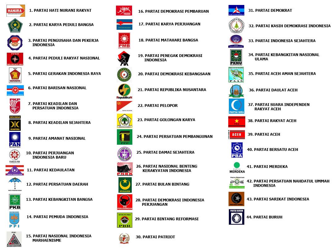 Undang Undang Pemilu 2013 Undang Undang Pemilu Terbaru 2013 Pdf Ebookinga Partai Politik