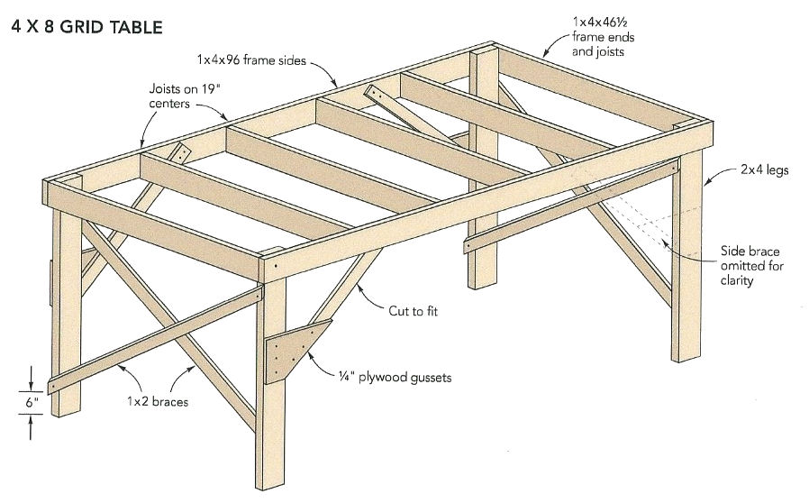 Layout Table Designs Bench Work Construction For Model Trains