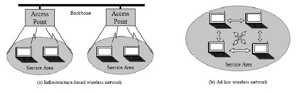 how to set up a remote connection between 2 networks