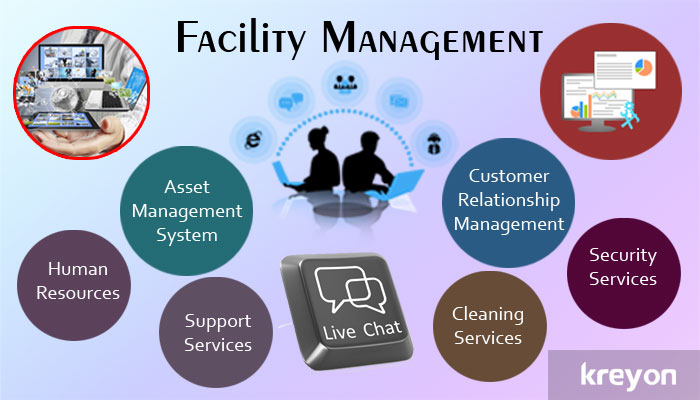 How Facilties Management Solution can Improve Business Operations
