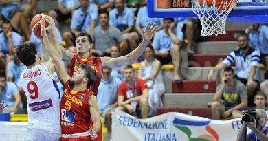 U-20 European Basketball Championship