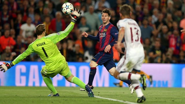 Lionel Messi in the UEFA Champions League