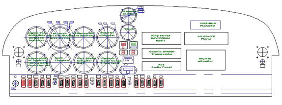 Making An Accurate Instrument Panel