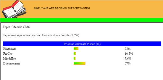 Jurnal Tentang Sistem Penunjang Keputusan Dss Dan Dengan Menggunakan Metoda Ahp Mitrariset Contoh Skripsi Tesis 52 Sistem Pendukung Keputusan Dengan Metode Ahp Berbasis Web Sistem