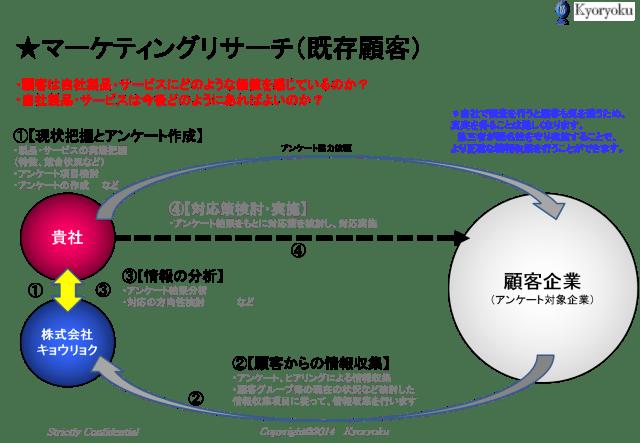 marketing1-kizon