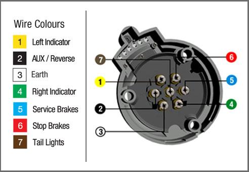 Trailer Wiring Diagram Rsa Online Wiring Diagram